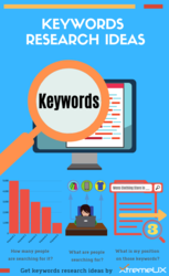 The Best Keyword Research Ideas Provider in Canada
